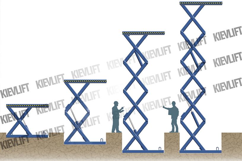 гідравлічний ліфт